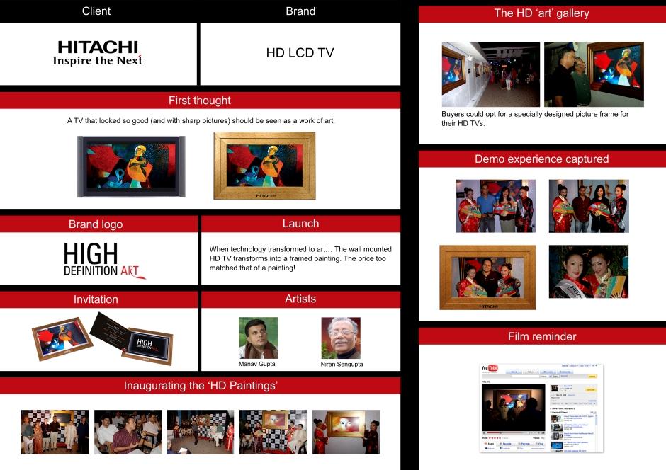 Hitachi actboard